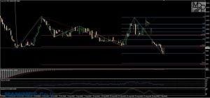تولید نیروی برق دماوند (دماوند) - بازار عادی فرابورس