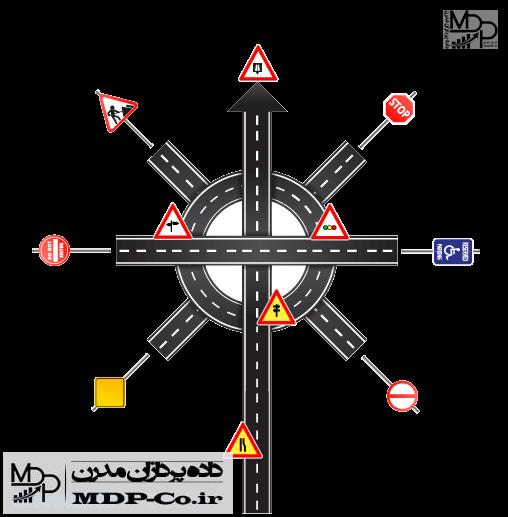 لیست آموزشگاه های رانندگی مشهد / خراسان رضوی
