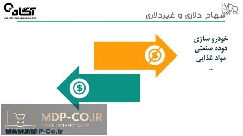 بازارخوانی - سهام دلاری و غیر دلاری