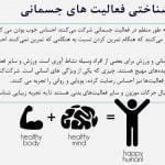 پاورپوینت نقش تربیت بدنی در مسائل زیستی - روانی - اجتماعی