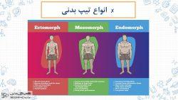 پاورپوینت بهداشت حرکتی ( فصل 5 کتاب حرکات اصلاحی ) طرز قرار گرفتن بدن و ...