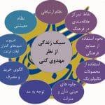 پاورپوینت ورزش و سبک زندگی اسلامی