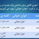 پاورپوینت آداب مطالعه – درس 16 فارسی پایه ششم