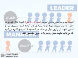 پاورپوینت تفاوت مدیریت و رهبری - ارتباط و تفاوت مدیر و رهبر